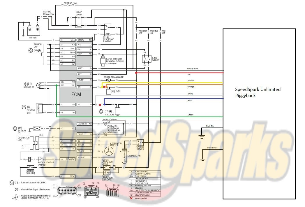 Trial Speedspark Unlimited Piggyback Pada All New Vario150